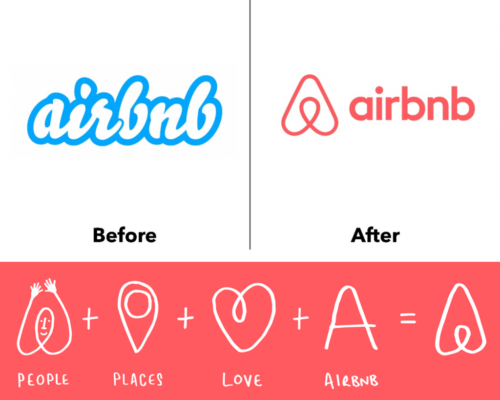The logo change and trend of Airbnb